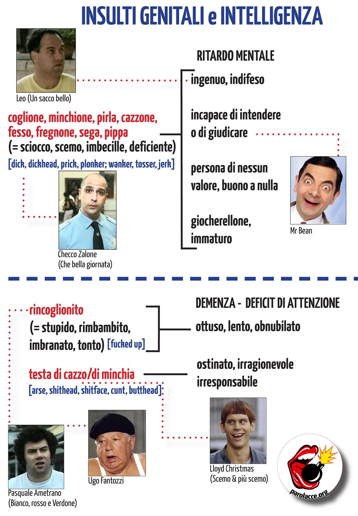 insultiGenitali1