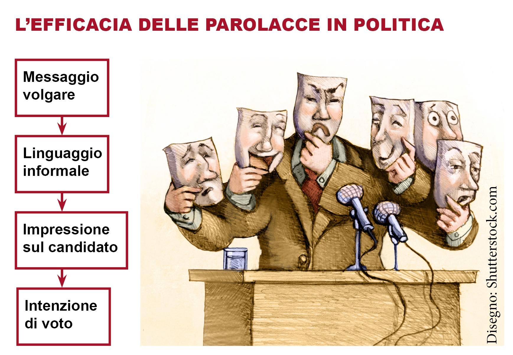 parolpolitica